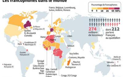Journées Internationales de la Relocalisation Francophone – Paris – 29.11. au 1.12.2017